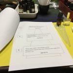 Kvepalų gamyba reikalauja ir teorinių žinių